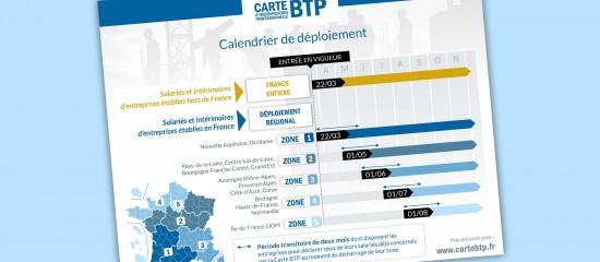 Entreprises du BTP: pensez à doter vos salariés de la nouvelle carte professionnelle!
